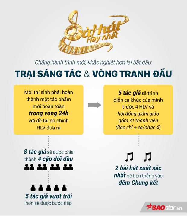 Không chỉ mỗi Lê Thiện Hiếu, team Lê Minh Sơn có cả một album hoành tráng thế này!