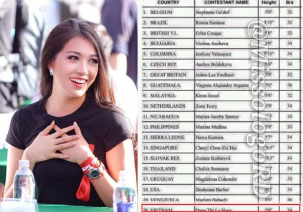 Lệ Hằng được chọn trình diễn thời trang tại Miss Universe.