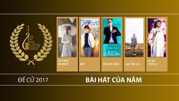 Danh sách đề cử Bài hát của năm.