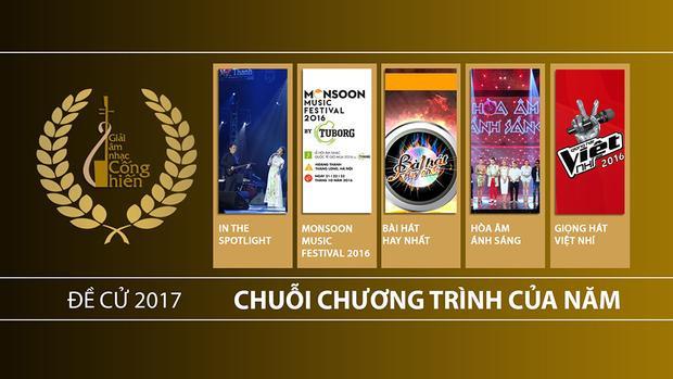 Danh sách đề cử hạng mục Chuỗi chương trình của năm.