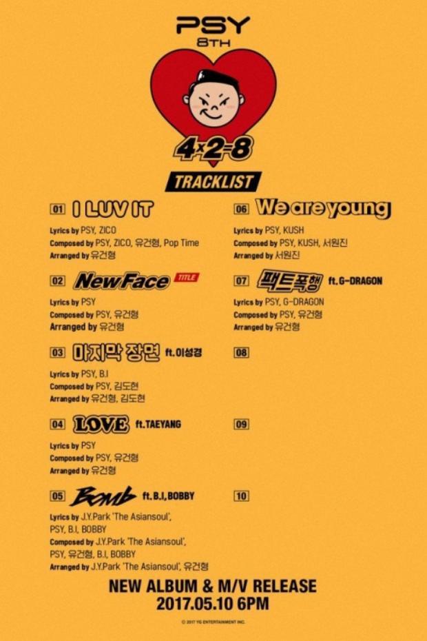 Những thông báo trước đây của YG đều khẳng định NewFace là bài hát chủ đề duy nhất của album.