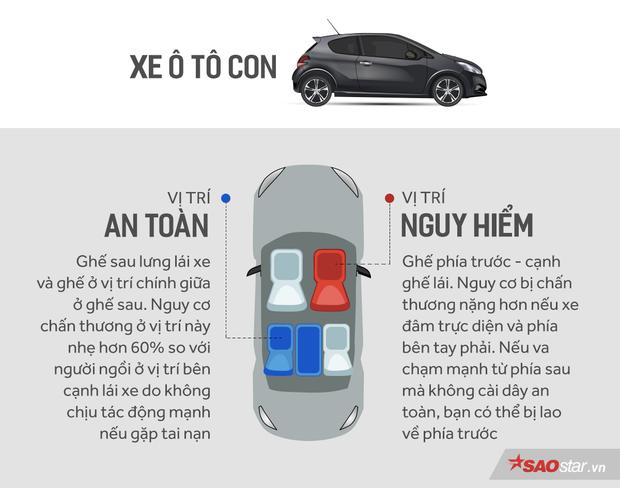Đi ôtô, máy bay, tàu hoả ngồi chỗ nào là an toàn  nguy hiểm nhất?