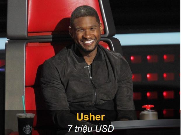 Usher có thể đã không kiếm được nhiều tiền trong chương trình, nhưng chắc chắn anh sẽ nhận được nhiều hơn nếu quyết định quay trở lại trong tương lai, vì đã từng có thí sinh giành chiến thắng.