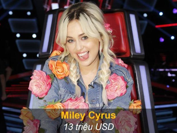 """Không được đánh giá cao từ chuyên môn nhưng Miley vẫn thoải mãi """"đút túi"""" 13 triệu USD khi ngồi ghế huấn luyện viên."""