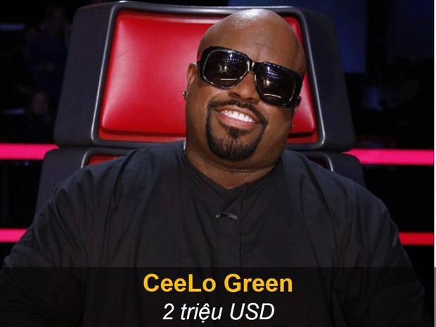 Hiện tại, CeeLo Green đang là huấn luyện viên The Voice có mức thù lao thấp nhất từ trước tới nay.