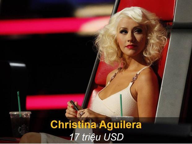 Christina Aguilera là huấn luyện viên có mức thu nhập cao nhất trong The Voice US từ trước tới nay với 17 triệu USD.