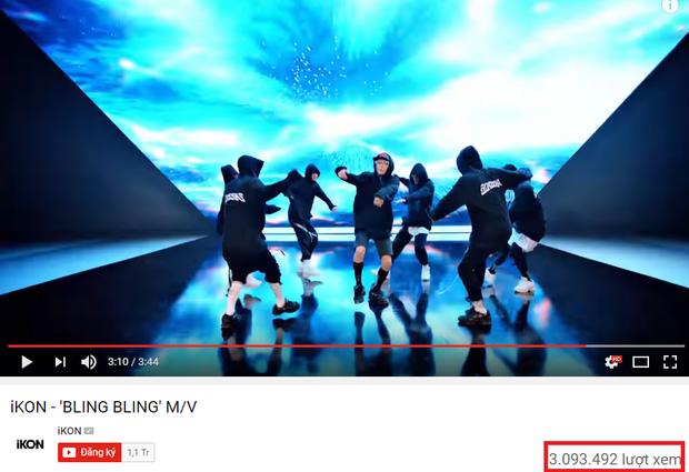 iKONIC ăn mừng chiến thắng khiBling Bling là màn comeback ngoạn mục của iKON với gần 3,1 triệu lượt xem trong ngày đầu tiên ra mắt.