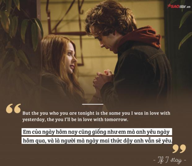 Cho dù mọi chuyện có đổi thay như thế nào, tình yêu của anh vẫn trọn vẹn như vậy, vẫn yêu em chân thành và tuyệt đối, người anh yêu vẫn chỉ luôn là em mà thôi.