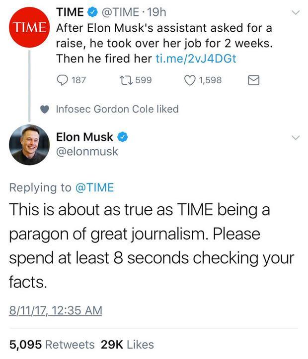 """Elon Musk đã phản ứng lại tạp chí Time (nơi đăng tải câu chuyện ông đuổi việc trợ lý vì đòi tăng lương) khá gay gắt trên trang Twitter. Musk viết: """"Đây là điều mà họ cho là sự thật, cũng như cách mà họ đang cố trở thành những nhà báo mẫu mực. Xin hãy dành ít nhất 8 giây để kiểm chứng lại những chi tiết đó."""""""