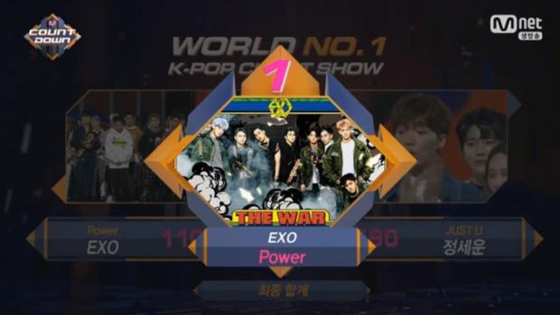 Đây là chiến thắng thứ 100 của nhóm.Chỉ mất 5 năm để làm điều này, tường thành EXO thật đáng sợ!