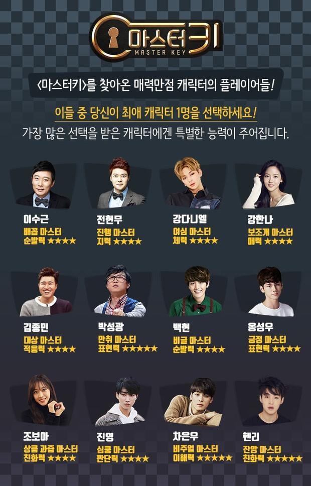 12 thành viên chính thức của Master Key với 10 chàng trai và 2 cô gái.