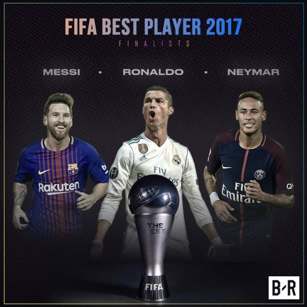 Mới đây,), FIFA đã chính thức công bố 3 ứng viên cuối cùng cho danh hiệu FIFA The Best 2017 gồm Cristiano Ronaldo (Real Madrid), Lionel Messi (Barcelona) và Neymar (Barcelona - PSG).