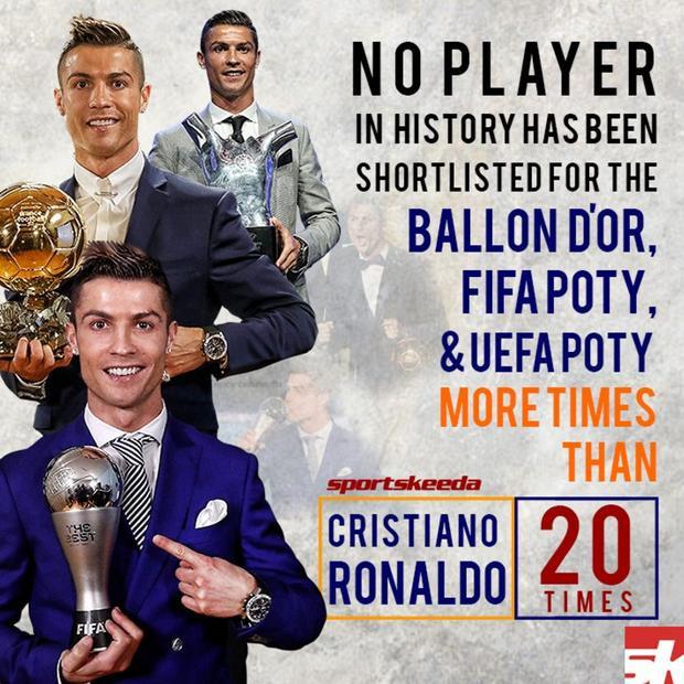 Riêng với cá nhân Ronaldo, anh đã lập nên kỷ lục vô tiền khoáng hậu khi đã 20 lần góp mặt trong danh sách rút gọncho các giải thưởng cá nhân như Quả bóng vàng, Cầu thủ hay nhất năm của FIFA và UEFA.