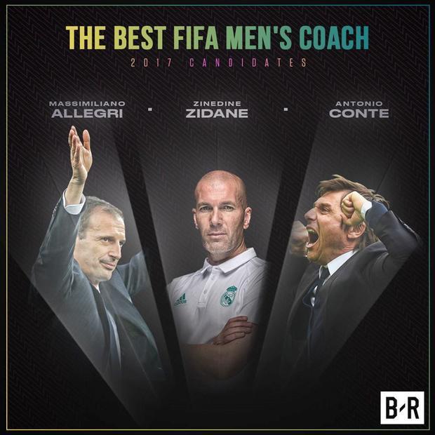 Ở hạng mục dành cho HLV, ông thầy của Ronaldo là Zinedine Zidane (vô địch La Liga, Champions League) sáng cửa hơn so với Max Allegri (vô địch Serie A), Antonio Conte (vô địch Premier League).