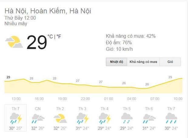 Nhiệt độ ở Hà Nội giảm mạnh và thời tiết sẽ liên tục có mưa trong nhiều ngày tới.
