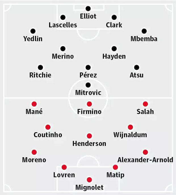 Đội hình dự kiến trận Newcastle vs Liverpool.
