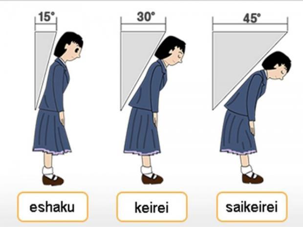 Văn hóa cúi đầu của Nhật Bản: 3 kiểu cúi đầu  3 mức độ khác nhau
