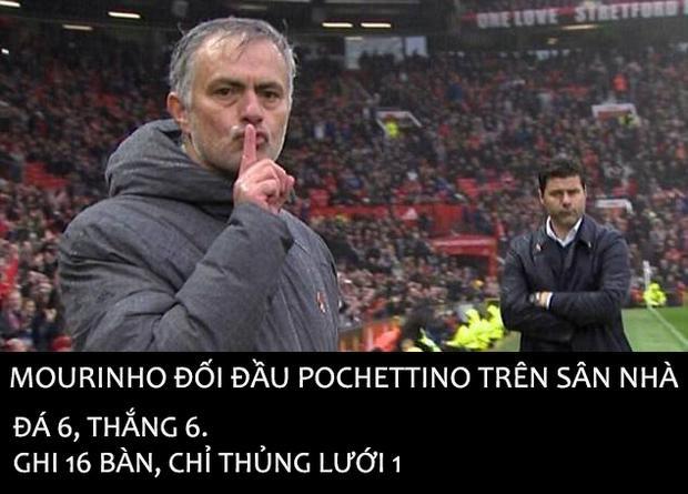 Mourinho sở hữu thống kê đối đầu ấn tượng khi gặp Pochettino.