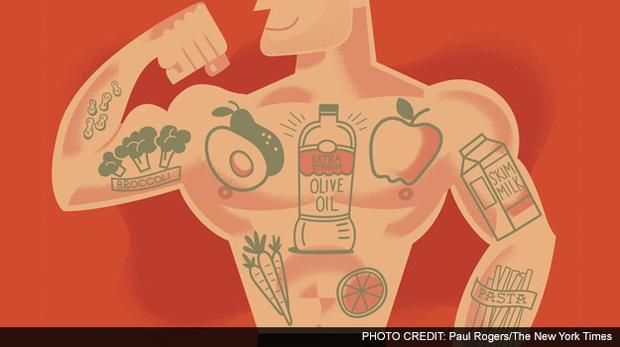 Chất béo là một nhân tố quan trọng để cơ thể hấp thu các vitamin tan trong chất béo.