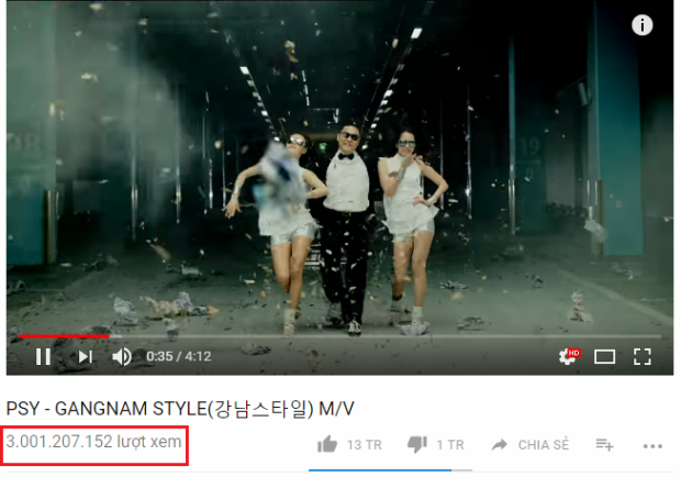 """MV Gangnam Stylechính thức cán mốc 3 tỉ view trên Youtube - Là đại diện Châu Á xuất sắc nhất ở thời điểm hiện tại trên """"mặt trận"""" Youtube toàn cầu."""