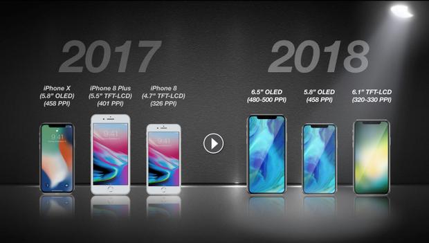 Đây là 8 bom tấn Apple sẽ thả xuống trong năm 2018