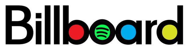 World Albums là BXH theo tuần (không tính sản phẩm tại Mỹ) dựa trên dữ liệu của Nielsen Music.