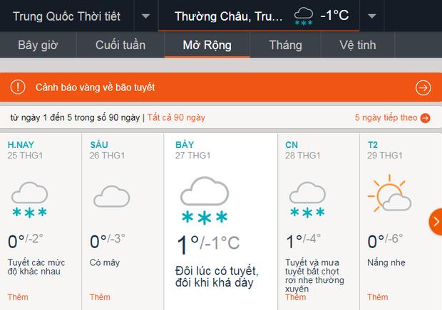Dự báo thời tiết vào ngày 27/1 tại Thường Châu, Trung Quốc.