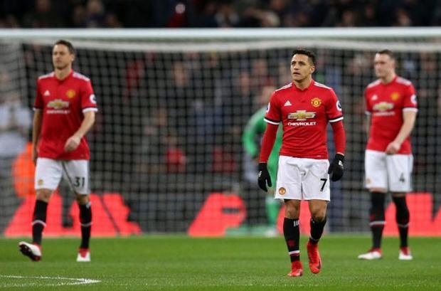 Man United bị Man City bỏ xa 15 điểm.