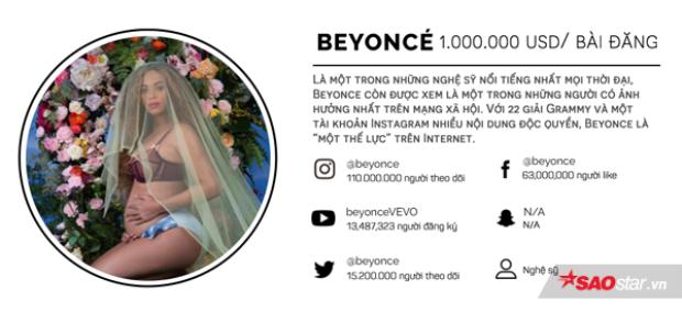 Đăng một bài nhận 1 triệu USD, đây là 5 ngôi sao kiếm tiền khủng nhất nhờ mạng xã hội