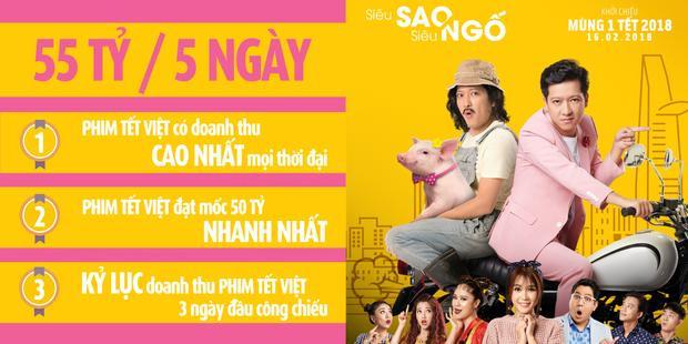 Đạt 55 tỷ đồng trong 5 ngày, phim của Trường Giang có doanh thu cao nhất lịch sử phim Việt chiếu Tết