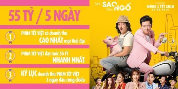 Phim Việt thắng lớn mùa Tết 2018 vì không có bom tấn nước ngoài?