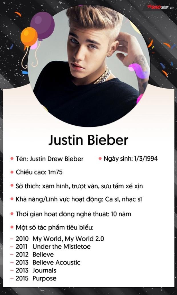 Những góc khuất đáng yêu khiến fan tan chảy của trai hư Justin Bieber