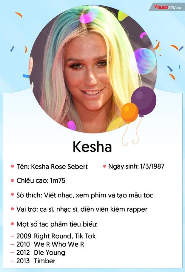 """Ngày hôm nay, cô nàng đã chính thức """"thổi nến"""" mừng sinh nhật thứ 31 của mình rồi!"""