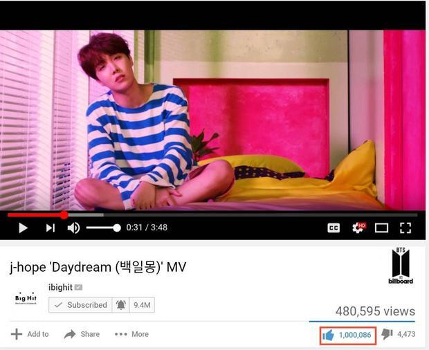 Chưa đầy 2 tiếng lên sóng, MV của J-Hope đã nhanh chóng đạt được 1 triệu lượt like, phá vỡ kỷ lục trước đó của MIC Drop và DNA.