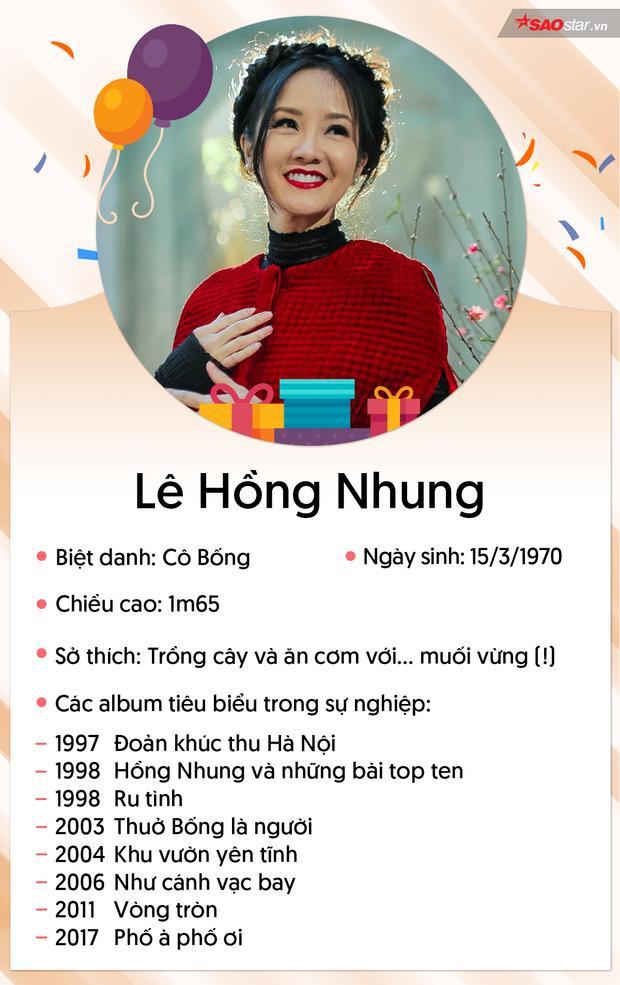 Sự nghiệp của Hồng Nhung kéo dài đã ba thập kỉ và cô vẫn không ngừng cống hiến.