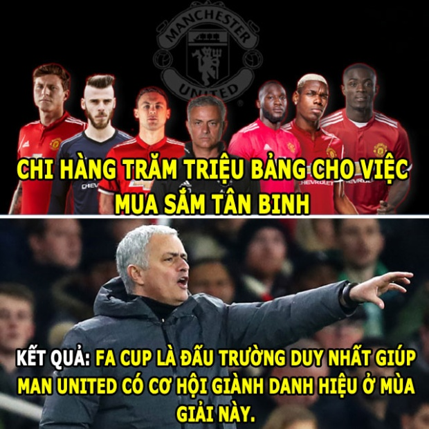 Mua sắm nhiều. nhưng thành tích lại không có bao nhiêu. Đó là Man United.
