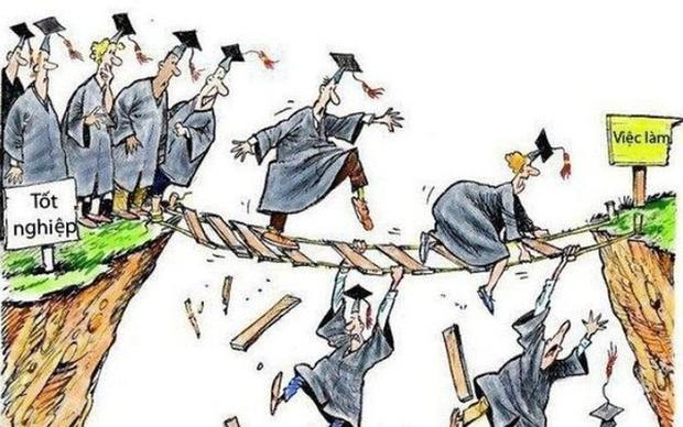 Hàng trăm nghìn cử nhân tốt nghiệp ra trường…thất nghiệp. Ảnh minh họa