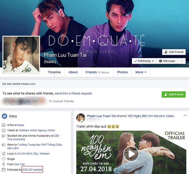 """Con số này trên mạng xã hội Facebook của anh tuy không """"khiêm tốn"""" nhưng cũng chênh lệch khá nhiều so với Instagram."""