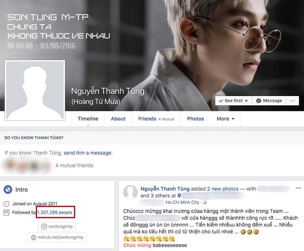 """Gần như """"bỏ rơi"""" Facebook cá nhân nhưng Sơn Tùng vẫn sở hữu hơn 1,3 triệu người theo dõi."""