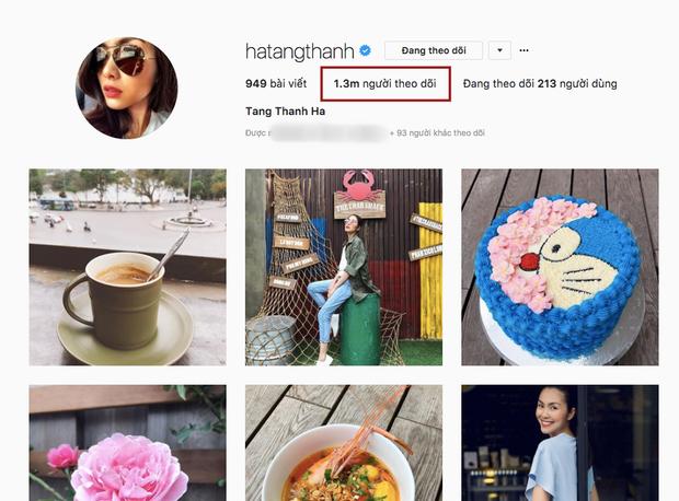 …nhưng Instagram của Hà Tăng lại thu hút 1,3 triệu người theo dõi.