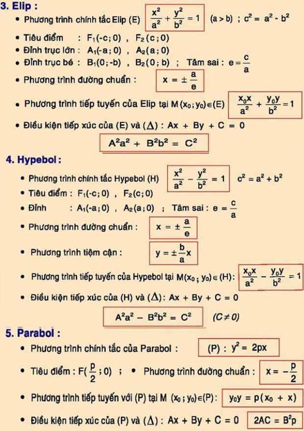 Elip, Hypebol và Parabol là cái gì vậy? Sinh viên giờ chắc quên hết rồi!