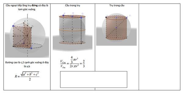 Sao ở trên mấy cái hình đơn giản thế mà cứ phải vẽ chi cho nhiều đường 3 chấm để thêm phần rối rắm?