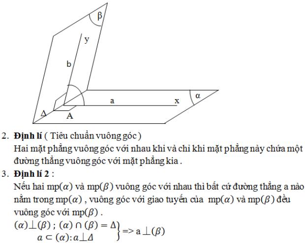 Tất cả mới chỉ là định lý trogn sách giáo khoa thôi chứ chưa phải đề thi đâu nhé!