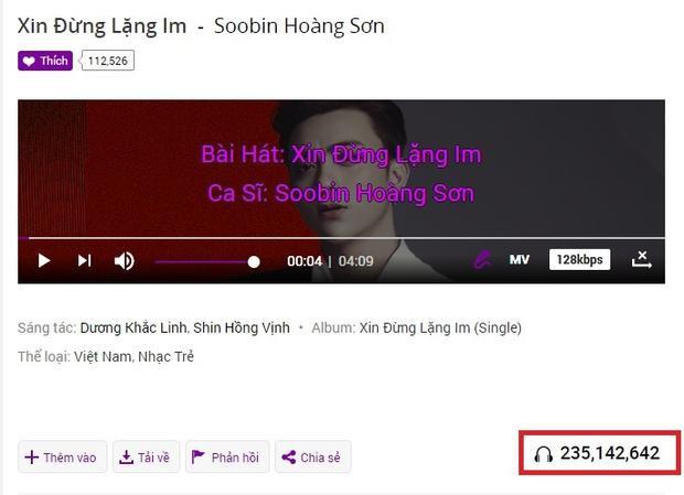 Bản audio của ca khúc đạt 235 triệu lượt nghe tính đến thời điểm này.