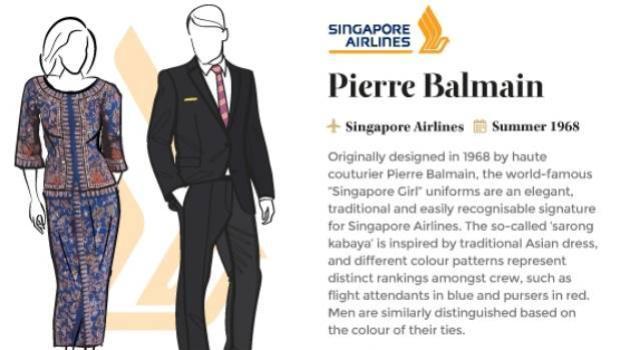Bộ xà rông kabaya là một phần quan trọng của những Singapore Girl.