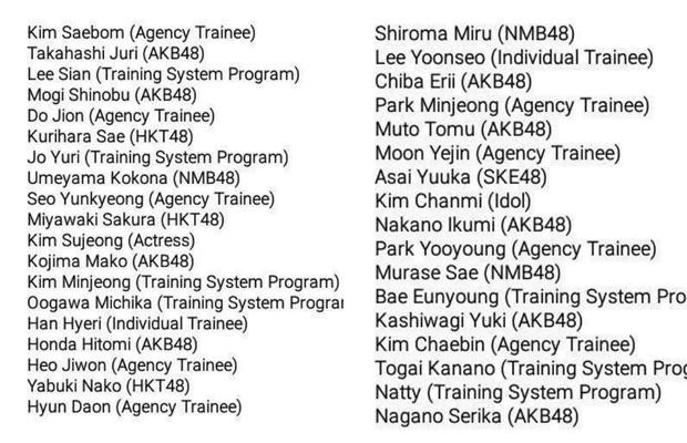 Danh sách những gương mặt đầu tiên của Produce 48.