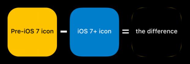 Thêm một chi tiết khiến bất kì ai cũng phải thán phục sự tỉ mỉ của Apple