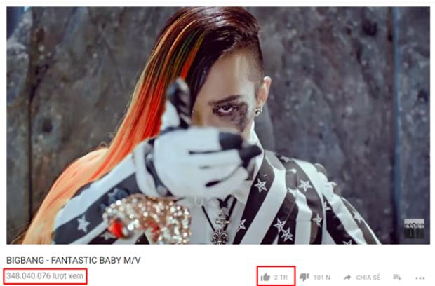 """Trong khi """"tường thành"""" BigBang tụt về vị trí thứ 2 khi Fantastic Baby chỉ đạt hơn 348 triệu view sau gần 6 năm phát hành (6/3/2012)."""
