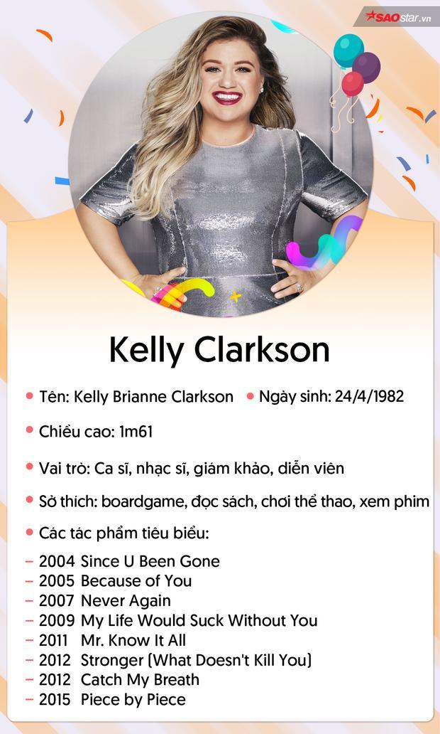 Kelly Clarkson và những màn cover xuất thần còn hay hơn cả bản gốc