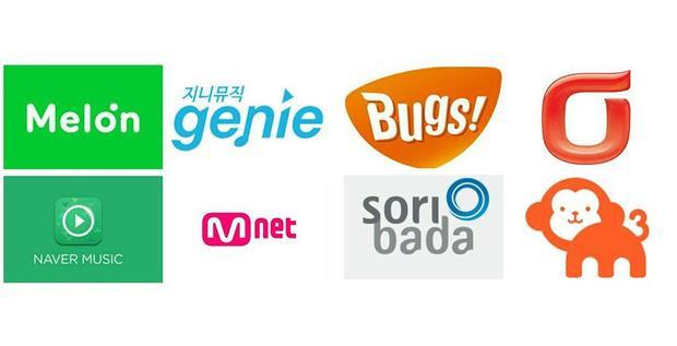 Đây không chỉ là cú sốc cho người hâm mộ mà các BXH lớn như Melon, Naver, Mnet,… cũng phải chịu một trận lao đao.